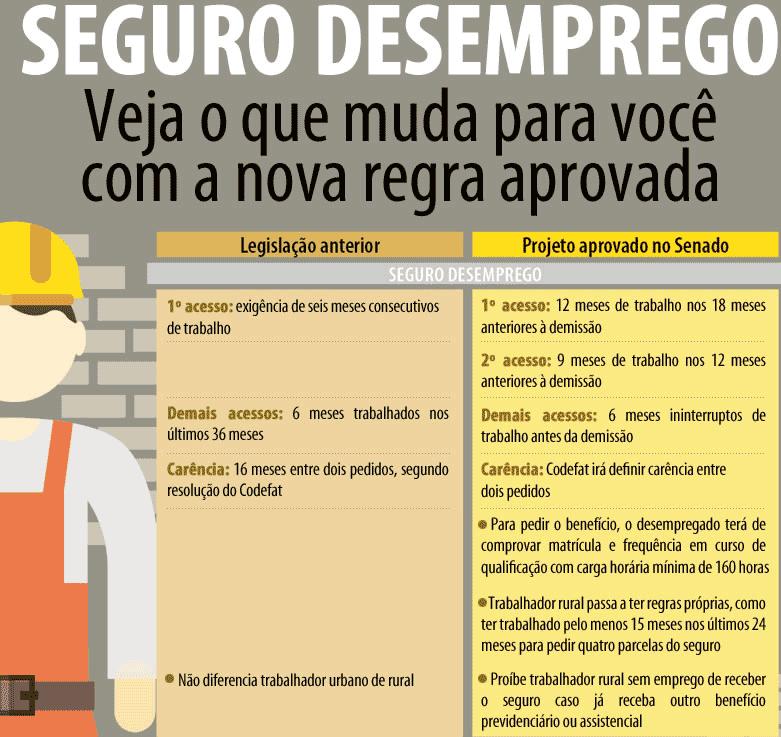 Resultado de imagem para nova lei do trabalho 2017