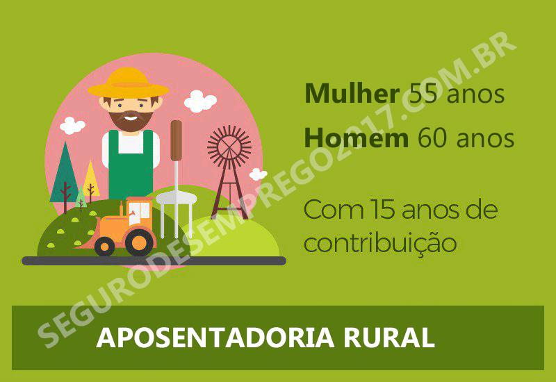 Tempo de Contribuição da Aposentadoria Rural